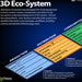 3D Eco System-75x75